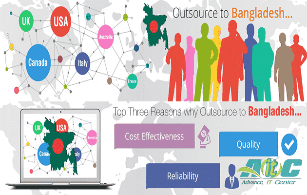 outsourcing prospects of bangladesh Prospects and challenges of outsourcing to bangladesh outsourcing involves the contracting out of a business process to another party which is also known as business.