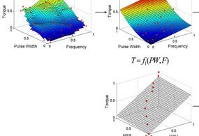 A frequency and pulse-width co-modulation strategy for transcutaneous neuromuscular electrical stimulation based on sEMG time-domain features