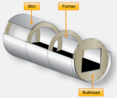 structure-monocoque