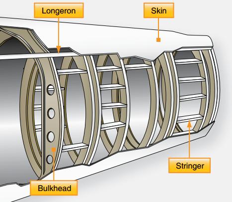 structure-semimonocoque