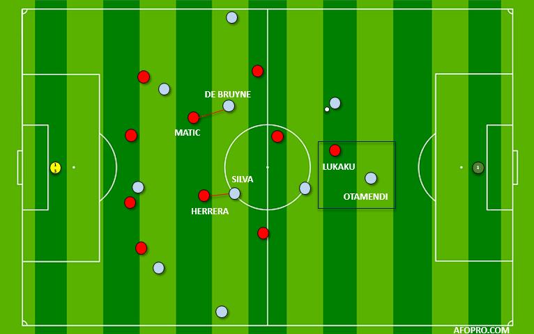 analisis tactico mourinho