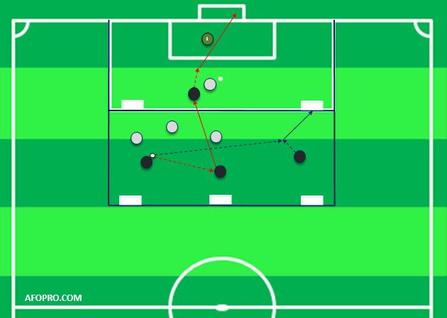 ejercicio de fútbol juventus