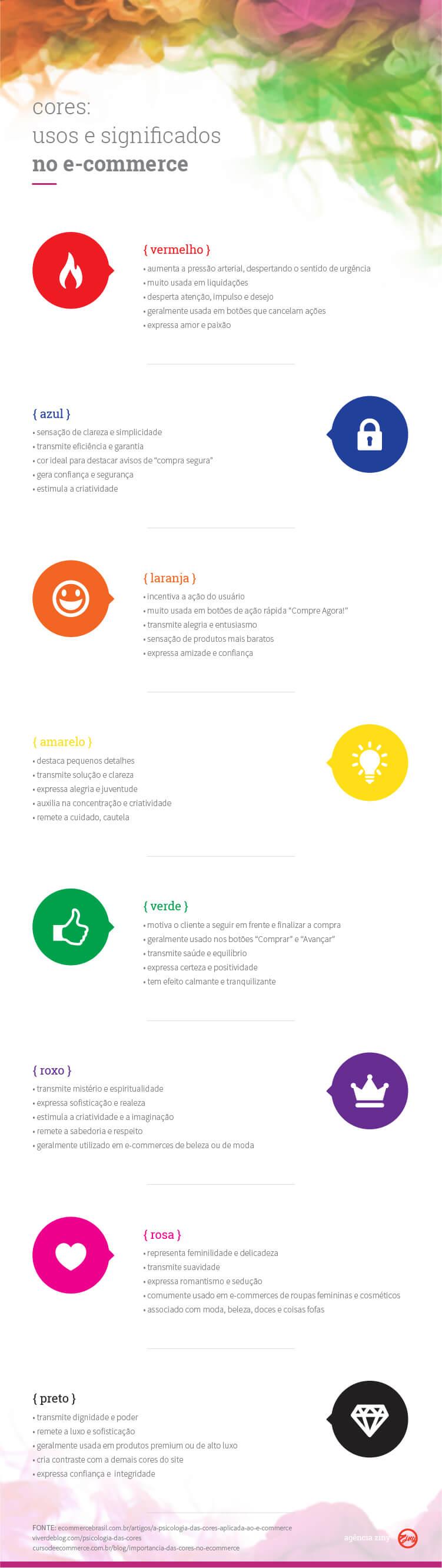 Infográfico sobre as cores, seus usos e significados no e-commerce