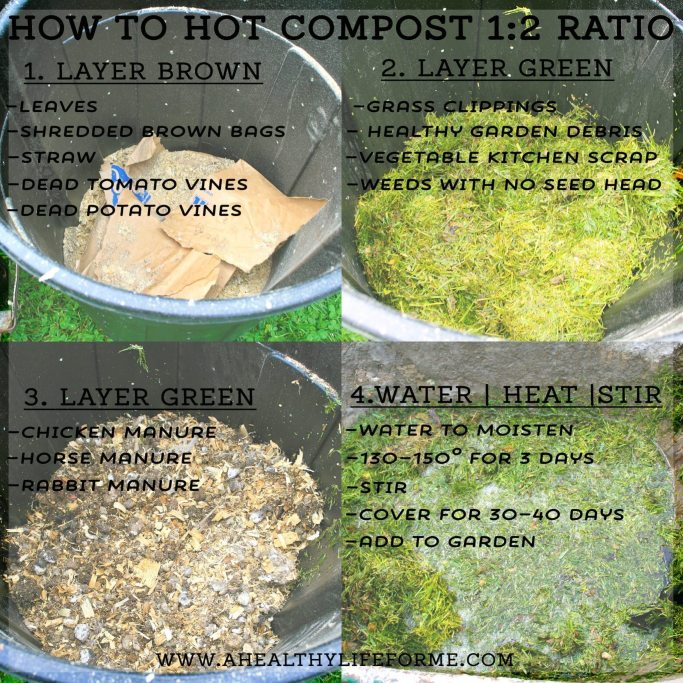 How to Build Compost
