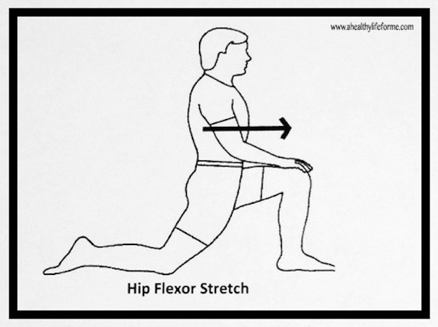 tight hip flexors motive stomach pooch