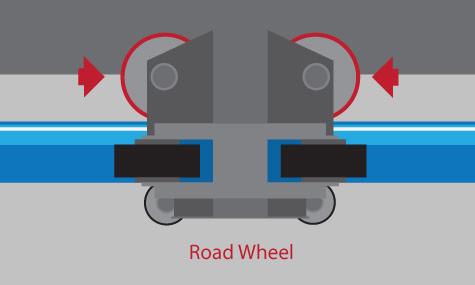 road wheel Achterbahn Lexikon