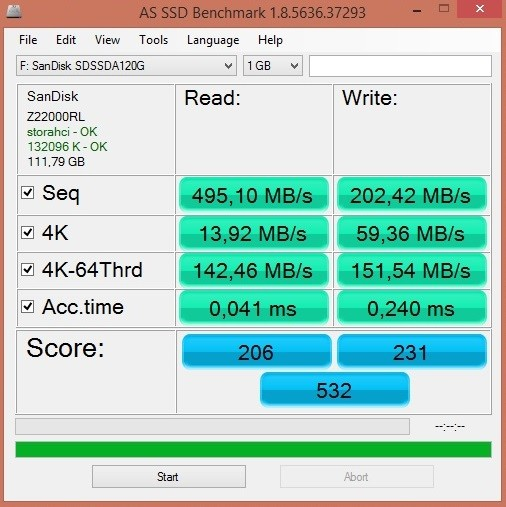 Analisis SSD Sandisk SSD PLUS 120 GB