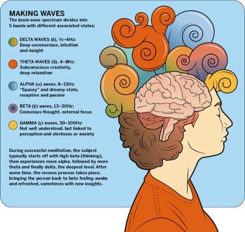 making-waves1
