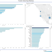 How to perform Text Mining at the Speed of Thought directly in Tableau?