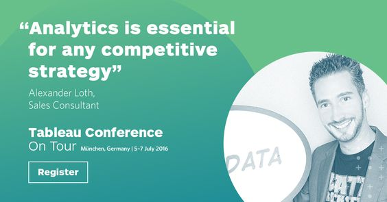 """Analytics is essential for any competitive strategy"""