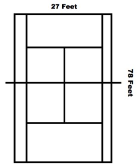 Singles Court Dimensions