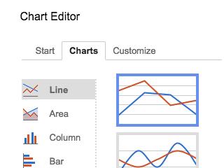 Google Sheets Line Graph
