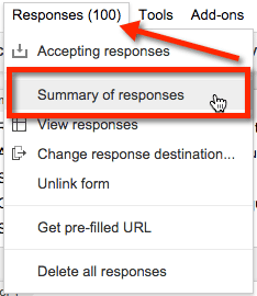 google Forms summary of responses