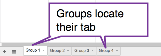 groups locate their tab at the bottom