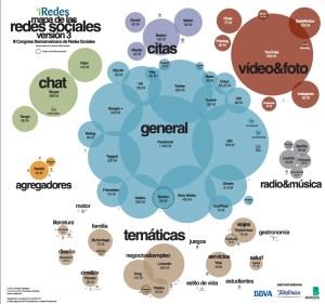 Mapa_redes_sociales