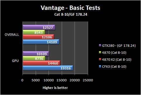 3dvantage_basic_8-10