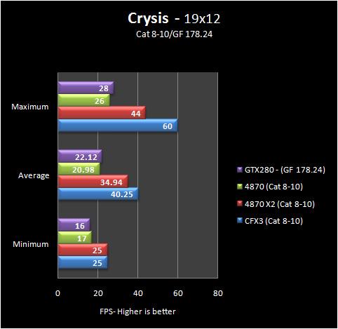 crysis_19_8-10