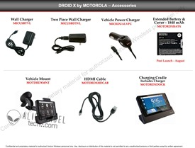 motoroladroidxb thumb Motorola Droid X Verizon Launch Package, In Box accessories and Other Accessories Available at Verizon