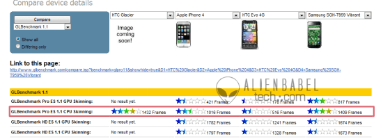 tmobileprojectemeraldgla thumb1 [ABT Exclusive] HTC Glacier is back with GPU performance results