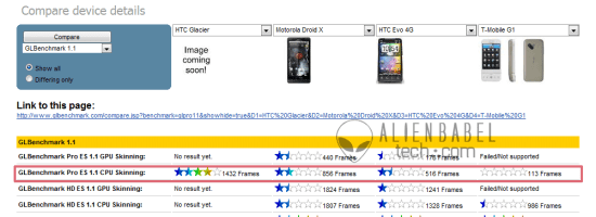 tmobileprojectemeraldht thumb1 [ABT Exclusive] HTC Glacier is back with GPU performance results