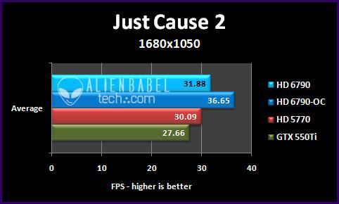 jc2 161 Introducing AMDs HD 6790