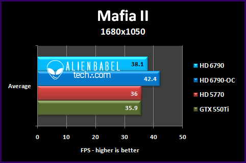 mafia2 162 Introducing AMDs HD 6790