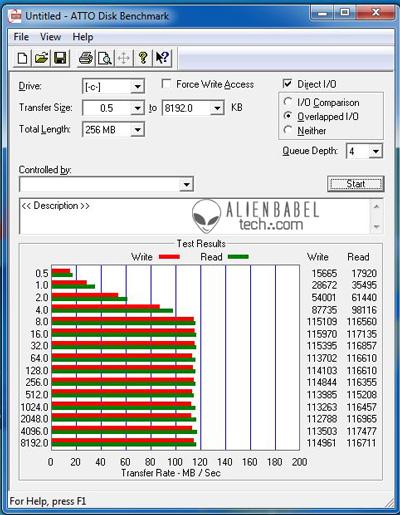 ATTO PhII AMDs FX 8150 vs. Core i7 & Phenom II   Bulldozer Arrives!