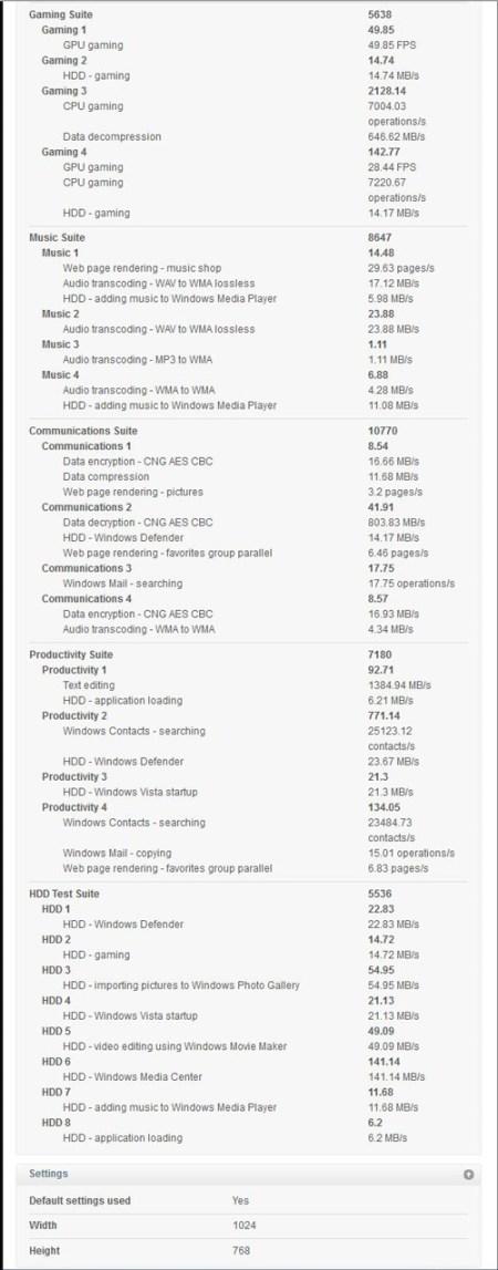 PCMark FX 3 AMDs FX 8150 vs. Core i7 & Phenom II   Bulldozer Arrives!