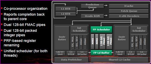 sharedFPU 71 AMDs FX 8150 vs. Core i7 & Phenom II   Bulldozer Arrives!