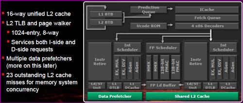 sharedL2 71 AMDs FX 8150 vs. Core i7 & Phenom II   Bulldozer Arrives!