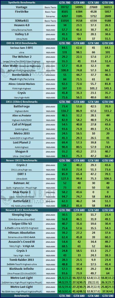Chart-CompW680-580-590