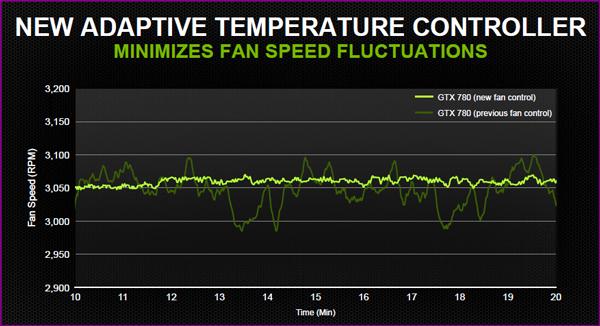 adaptivetemp-fan