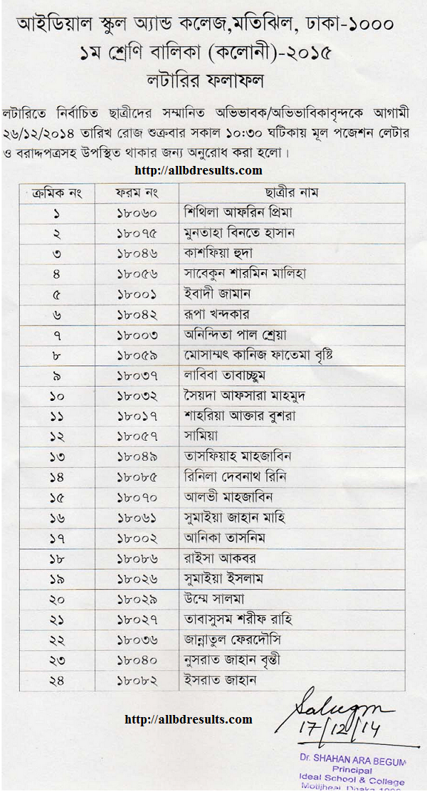 Class One Admission Result of Motijheel Ideal School and College 2015