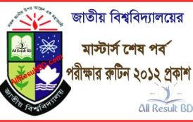 NU Masters Final Year Exam Routine 2012, Form Fill Up Notice