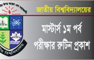NU Masters Part 1 Exam Routine 2014 & Form Fill-Up Notice