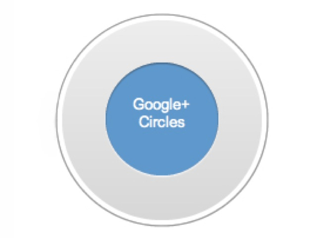 google-circles-feature