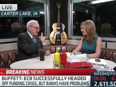 warren-buffett-becky-quick-cnbc