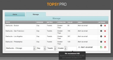 topsy_geo_analysis