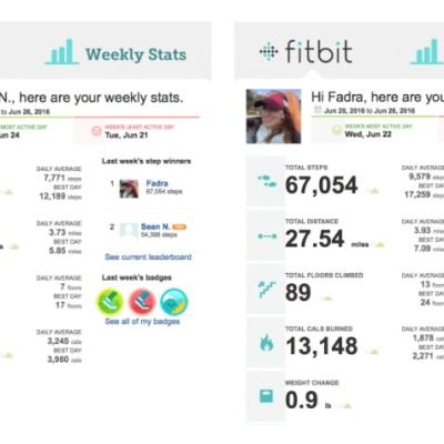 The Father's Day Fitness Challenge Results are IN!