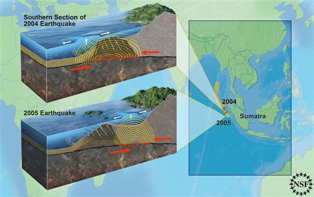 Sumatra earthquake 2005