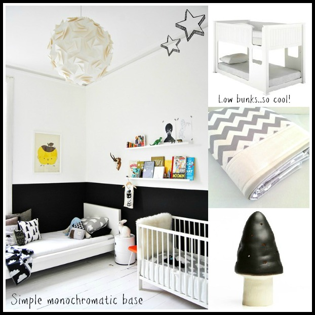 inspiration baord for cams big boy room