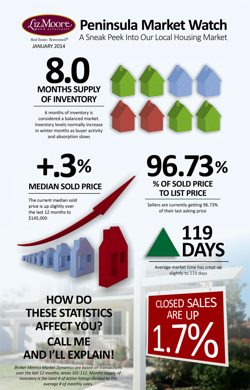infographics_ecard-nn1-14