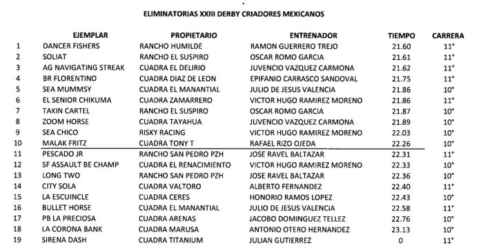 Eliminatorias-XXIII-Derby-Criadores-Mexicanos