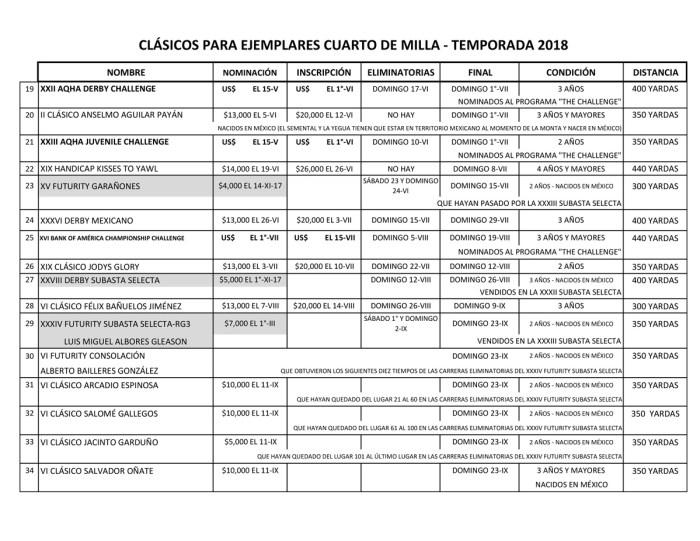 CLÁSICOS-CUARTO-DE-MILLA---TEMPORADA-2018-2