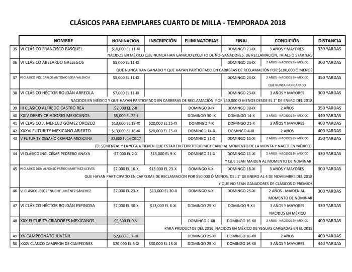 CLÁSICOS-CUARTO-DE-MILLA---TEMPORADA-2018-3