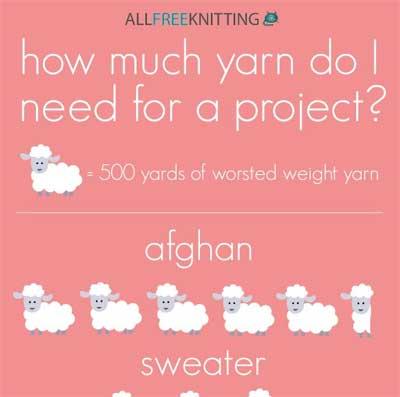 Knitting Cheat Sheets