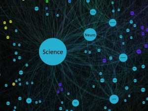 "ideas, graph, Gephi, ""network visualization"" ""Quantified Curiosity"" Amy Robinson, ""Quantified Self"", nodes, edges"