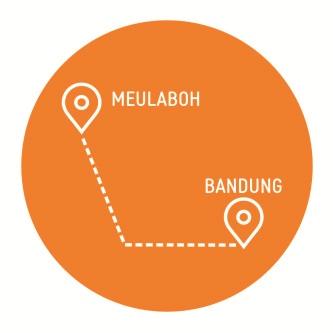 Jarak Meulaboh-Bandung