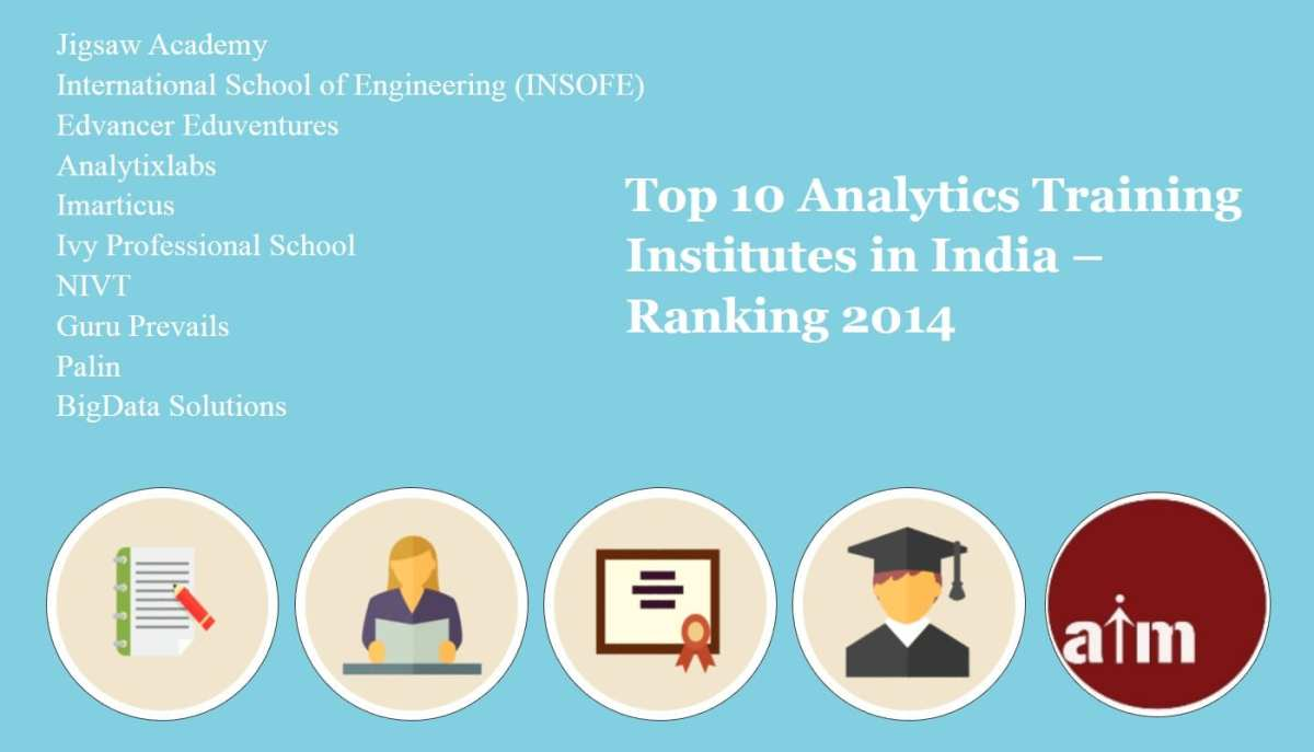 Top 10 Analytics Training Institutes in India - Ranking 2014