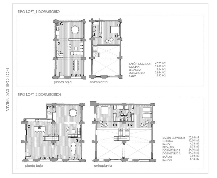 27 viviendas y lofts en c santander - Viviendas tipo loft ...
